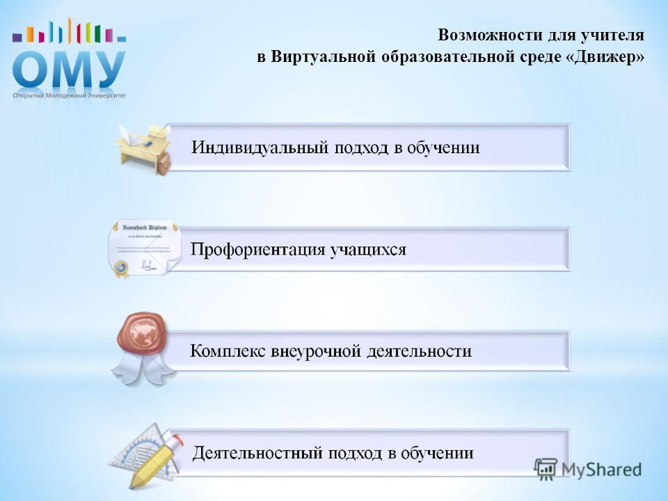 Возможности для учителя в Виртуальной образовательной среде «Движер»