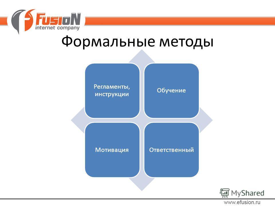 Формальные методы Регламенты, инструкции ОбучениеМотивацияОтветственный