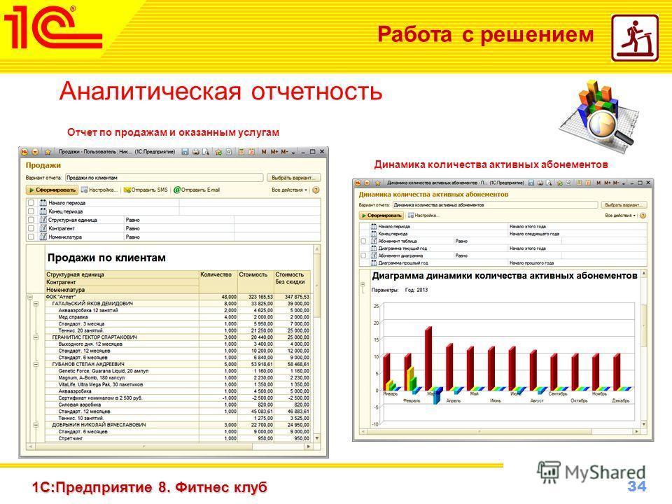 34 www.1c-menu.ru, Октябрь 2010 г. 1С:Предприятие 8. Фитнес клуб Работа с решением Аналитическая отчетность Динамика количества активных абонементов Отчет по продажам и оказанным услугам