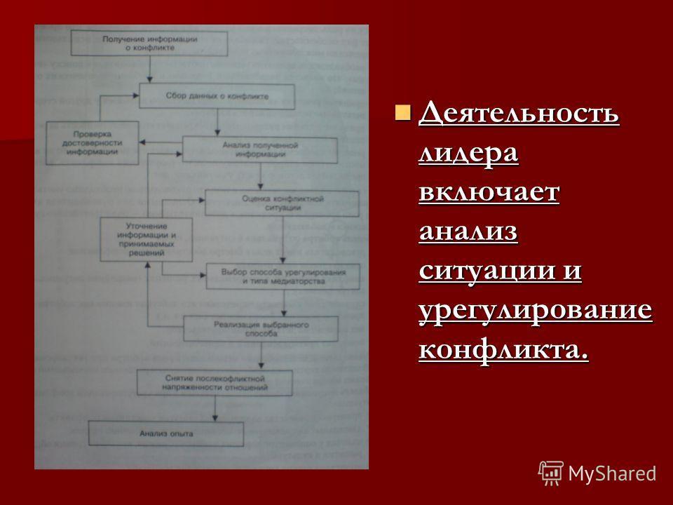 Деятельность лидера включает анализ ситуации и урегулирование конфликта. Деятельность лидера включает анализ ситуации и урегулирование конфликта.