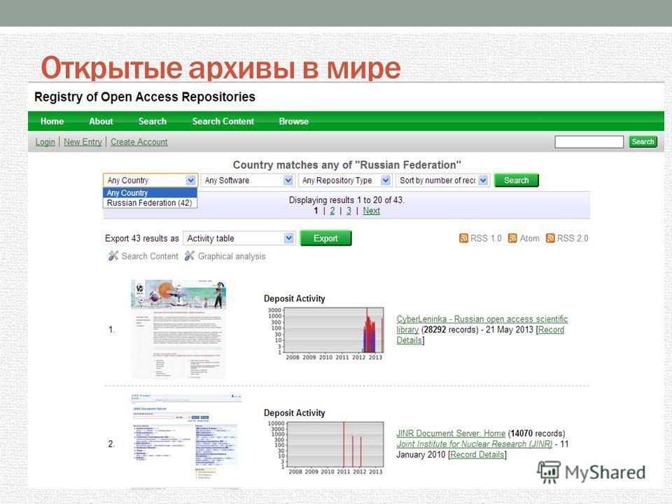 Открытые архивы в мире сентябрь 2013 ROAR (Registry of Open Access Repositories) : 3479 архива из 101 страны 43 – Россия