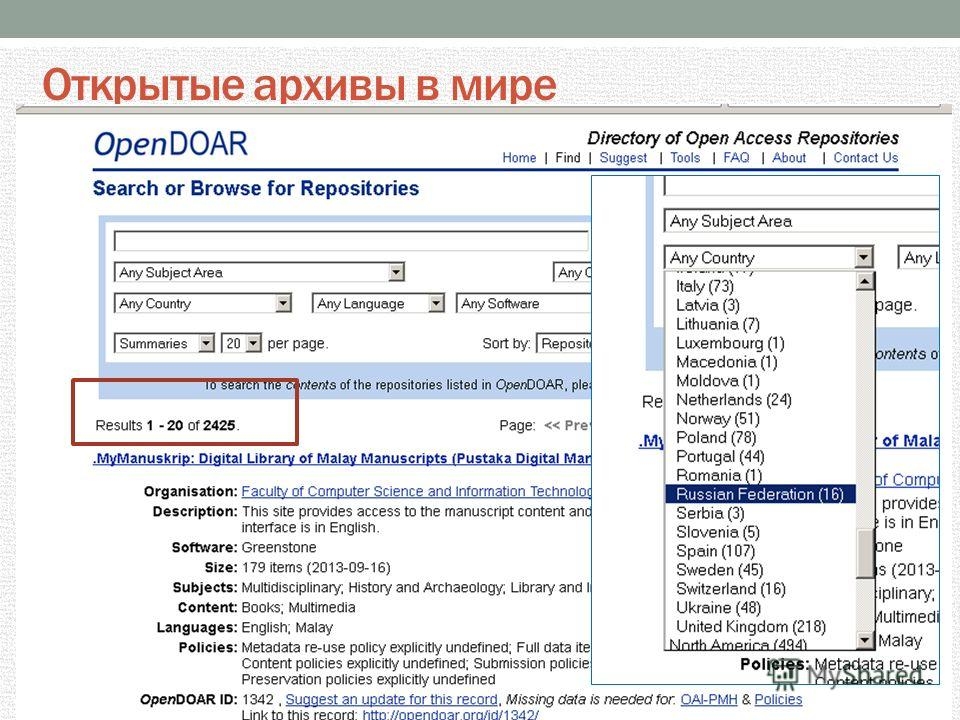 Открытые архивы в мире сентябрь 2013 OpenDOAR (Directory of Open Access Repositories) http://www.opendoar.org/index.html 2425 архивов из 106 стран Россия - 16