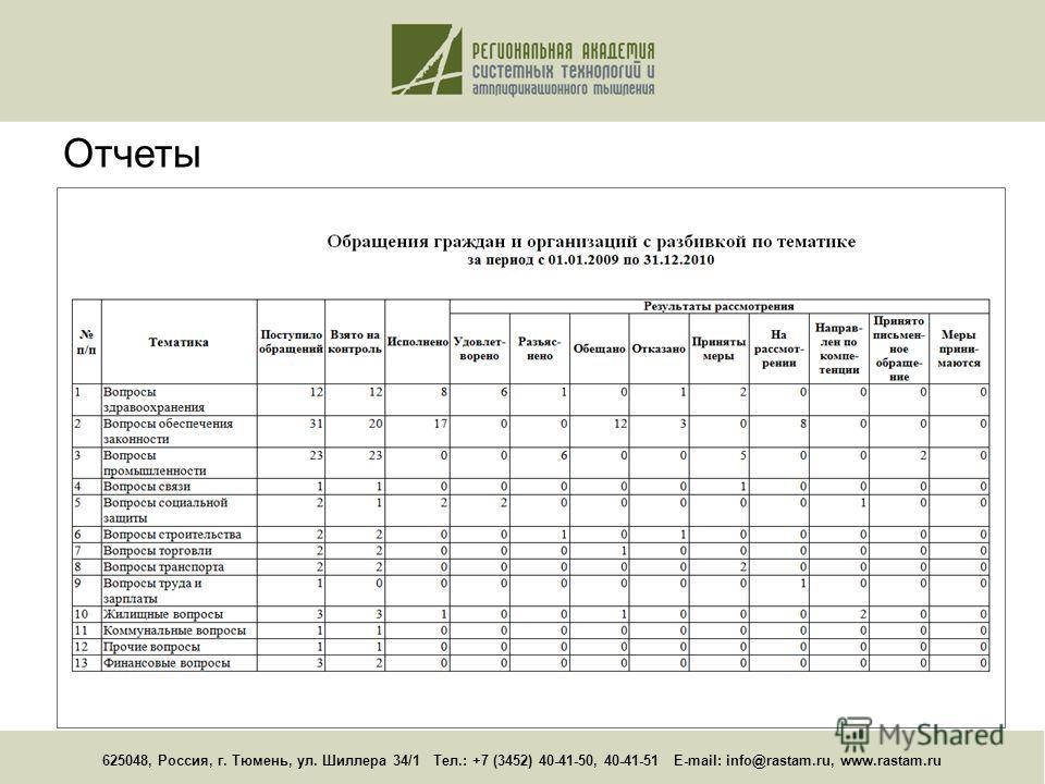 625048, Россия, г. Тюмень, ул. Шиллера 34/1 Тел.: +7 (3452) 40-41-50, 40-41-51 E-mail: info@rastam.ru, www.rastam.ru Отчеты