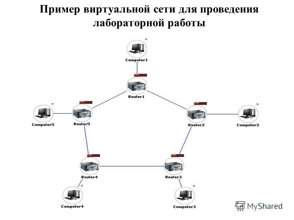 Пример виртуальной сети для проведения лабораторной работы