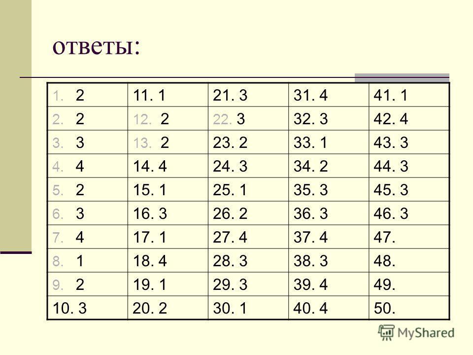 ответы: 1. 211. 121. 331. 441. 1 2. 2 12. 2 22. 332. 342. 4 3. 3 13. 223. 233. 143. 3 4. 414. 424. 334. 244. 3 5. 215. 125. 135. 345. 3 6. 316. 326. 236. 346. 3 7. 417. 127. 437. 447. 8. 118. 428. 338. 348. 9. 219. 129. 339. 449. 10. 320. 230. 140. 4