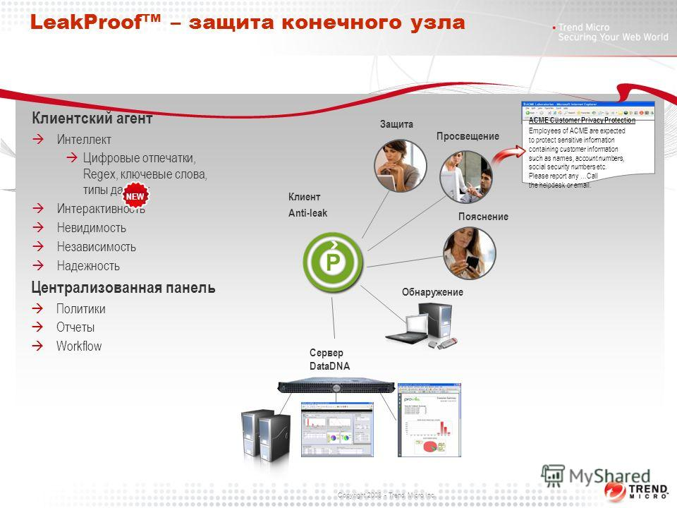 Copyright 2008 - Trend Micro Inc. LeakProof – защита конечного узла ACME Customer Privacy Protection Employees of ACME are expected to protect sensitive information containing customer information such as names, account numbers, social security numbe