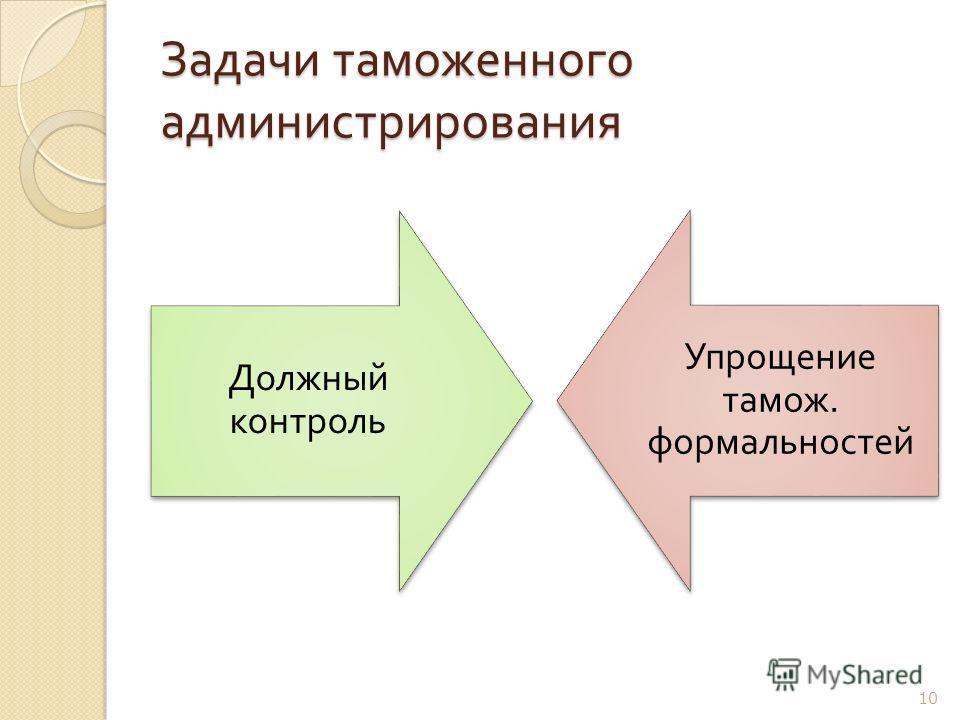 Задачи таможенного администрирования Должный контроль Упрощение тамож. формальностей 10
