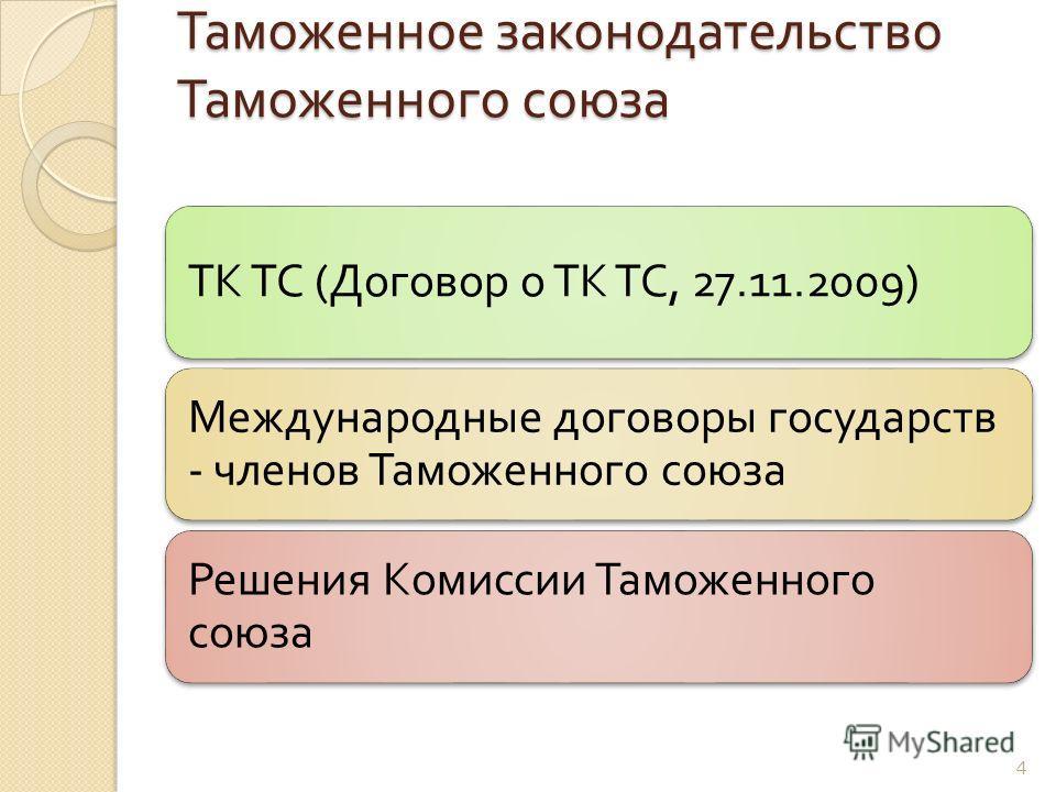 Таможенное законодательство Таможенного союза ТК ТС ( Договор о ТК ТС, 27.11.2009) Международные договоры государств - членов Таможенного союза Решения Комиссии Таможенного союза 4