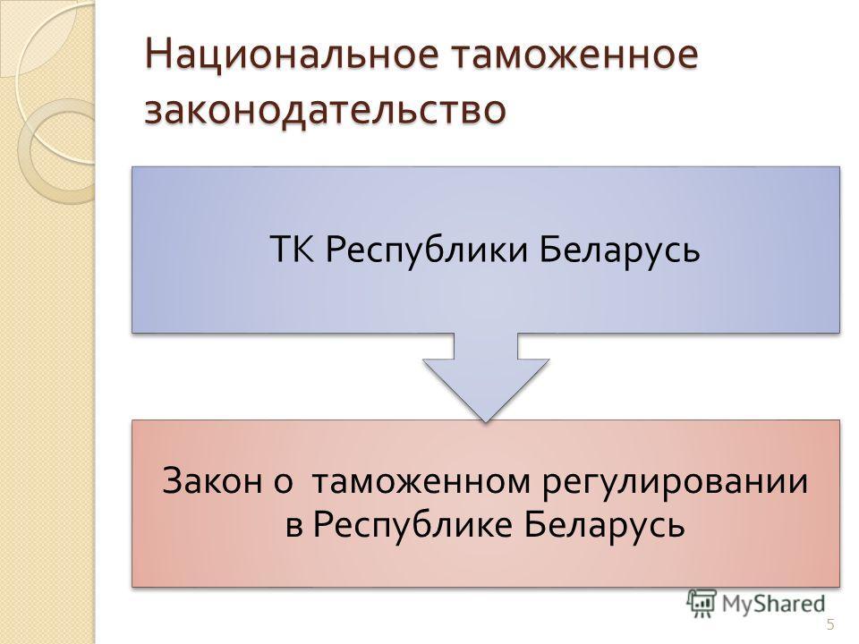 Национальное таможенное законодательство Закон о таможенном регулировании в Республике Беларусь ТК Республики Беларусь 5