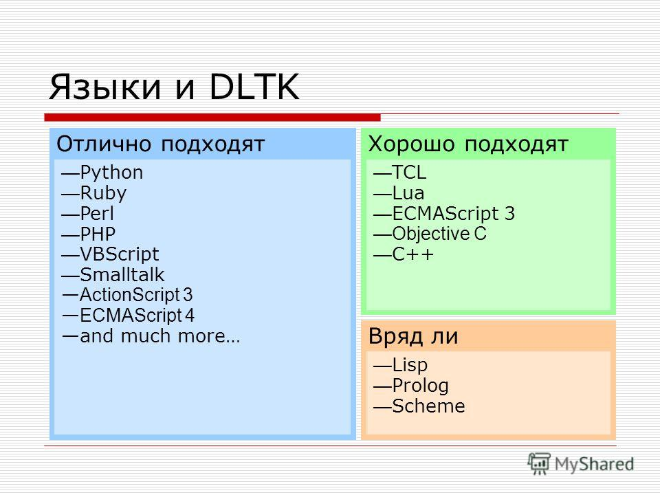 Языки и DLTK Отлично подходятХорошо подходят Вряд ли Python Ruby Perl PHP VBScript Smalltalk ActionScript 3 ECMAScript 4 and much more… TCL Lua ECMAScript 3 Objective C C++ Lisp Prolog Scheme