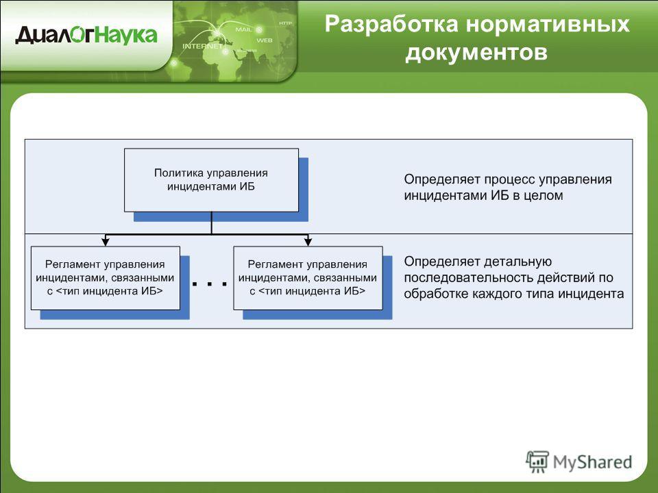 Разработка нормативных документов