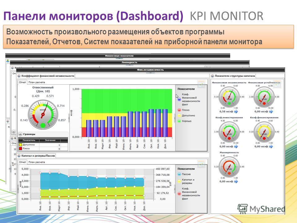 Панели мониторов (Dashboard) KPI MONITOR Возможность произвольного размещения объектов программы Показателей, Отчетов, Систем показателей на приборной панели монитора Возможность произвольного размещения объектов программы Показателей, Отчетов, Систе