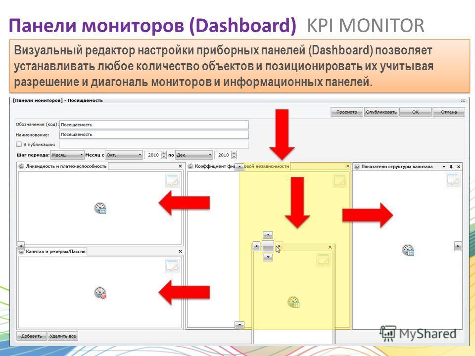 Панели мониторов (Dashboard) KPI MONITOR Визуальный редактор настройки приборных панелей (Dashboard) позволяет устанавливать любое количество объектов и позиционировать их учитывая разрешение и диагональ мониторов и информационных панелей. Визуальный