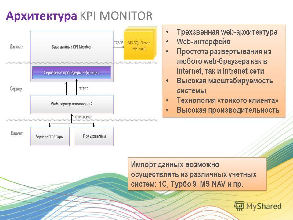 Трехзвенная web-архитектура Web-интерфейс Простота развертывания из любого web-браузера как в Internet, так и Intranet сети Высокая масштабируемость системы Технология «тонкого клиента» Высокая производительность Трехзвенная web-архитектура Web-интер