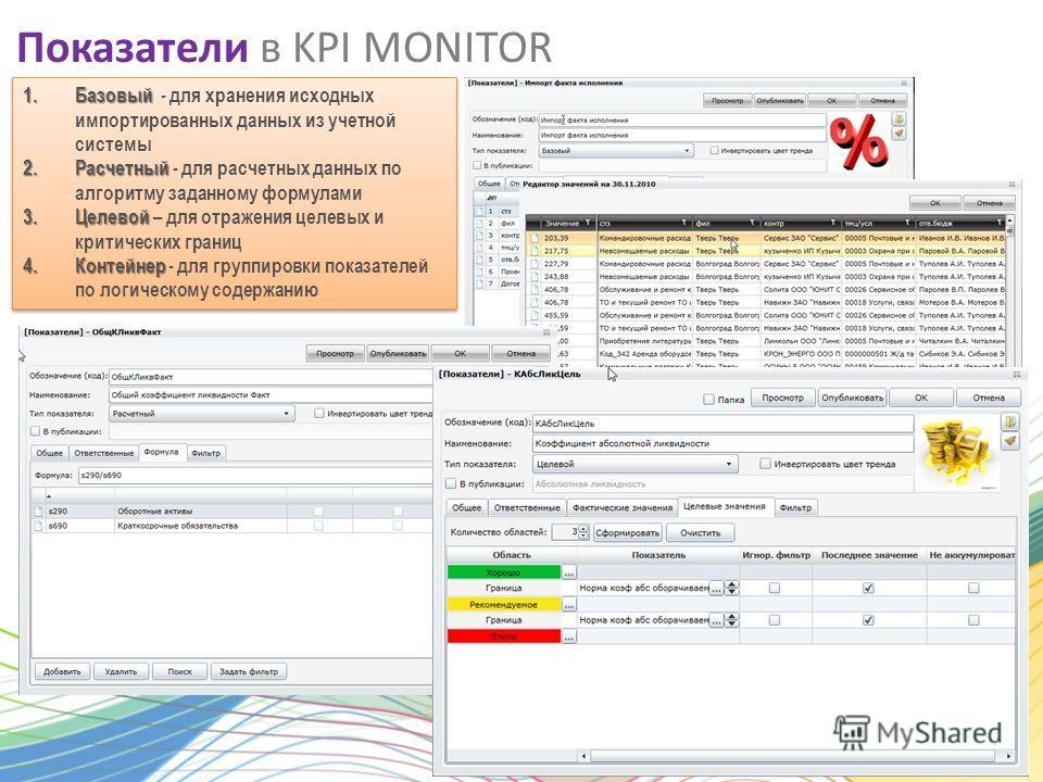 Показатели в KPI MONITOR 1.Базовый 1.Базовый - для хранения исходных импортированных данных из учетной системы 2.Расчетный 2.Расчетный - для расчетных данных по алгоритму заданному формулами 3.Целевой 3.Целевой – для отражения целевых и критических г