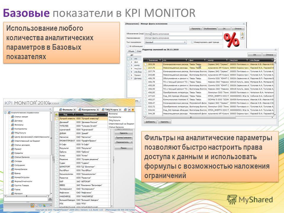 Базовые показатели в KPI MONITOR Использование любого количества аналитических параметров в Базовых показателях Фильтры на аналитические параметры позволяют быстро настроить права доступа к данным и использовать формулы с возможностью наложения огран