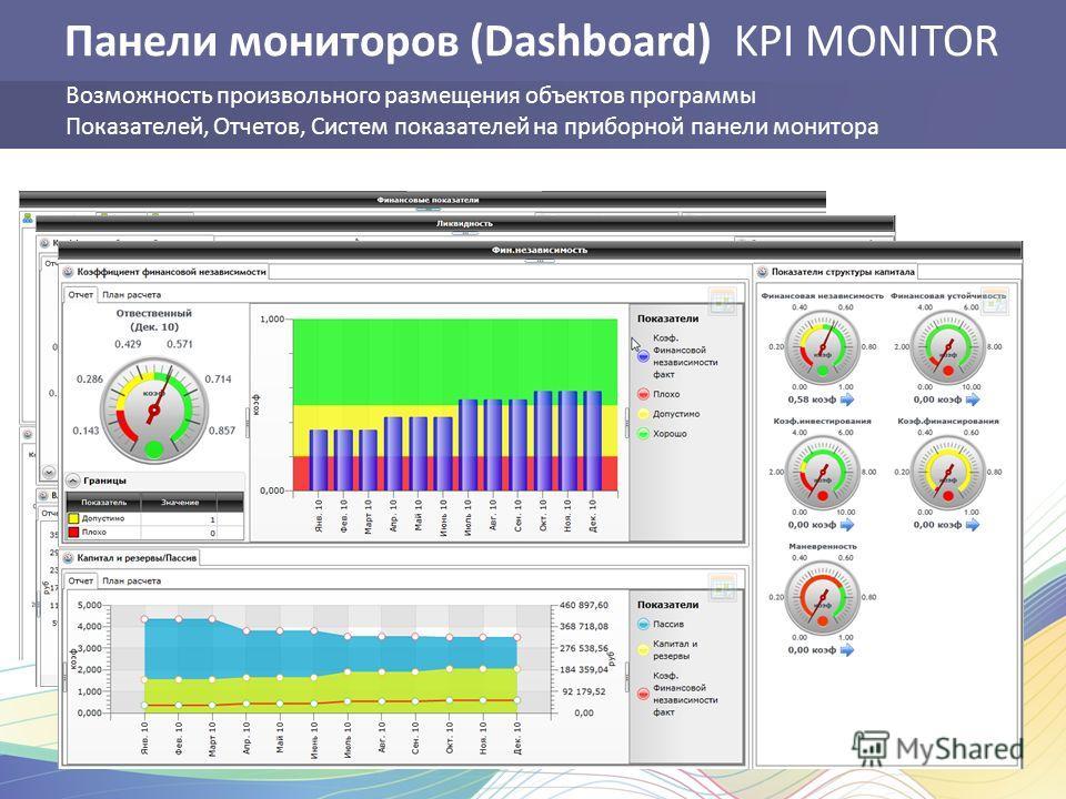 Панели мониторов (Dashboard) KPI MONITOR Возможность произвольного размещения объектов программы Показателей, Отчетов, Систем показателей на приборной панели монитора