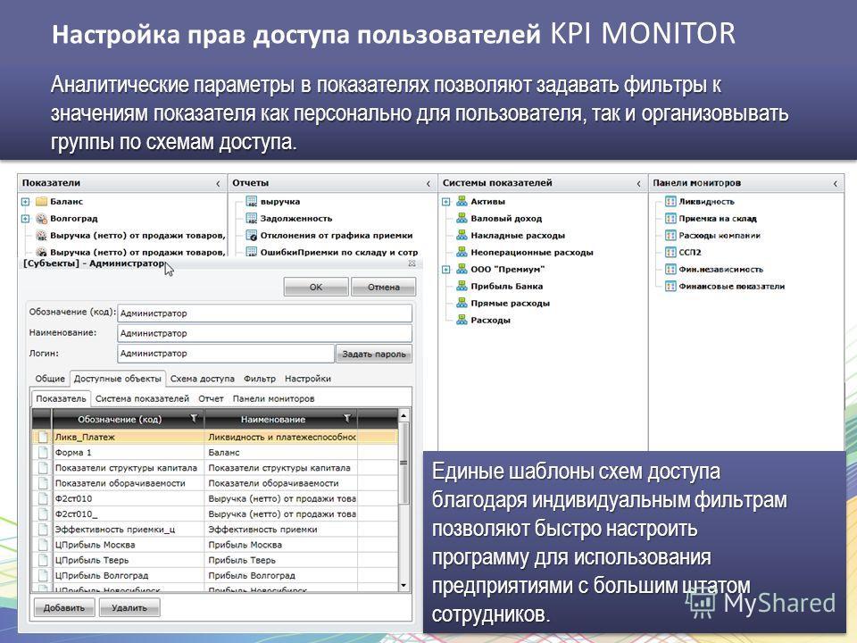 Настройка прав доступа пользователей KPI MONITOR Аналитические параметры в показателях позволяют задавать фильтры к значениям показателя как персонально для пользователя, так и организовывать группы по схемам доступа. Аналитические параметры в показа