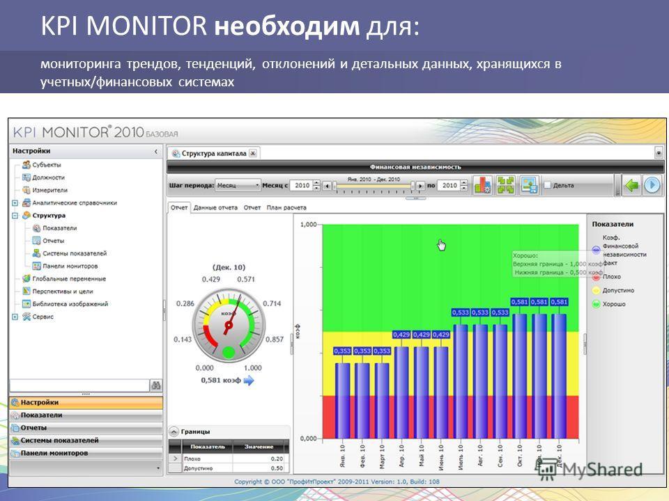KPI MONITOR необходим для: мониторинга трендов, тенденций, отклонений и детальных данных, хранящихся в учетных/финансовых системах