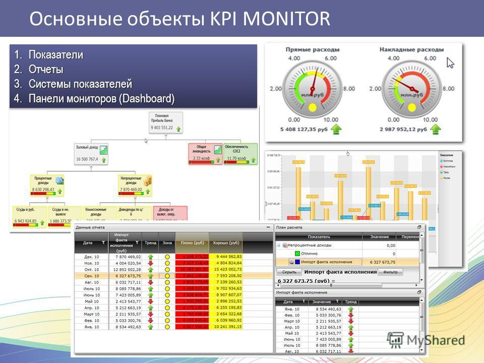 1.Показатели 2.Отчеты 3.Системы показателей 4.Панели мониторов (Dashboard) 1.Показатели 2.Отчеты 3.Системы показателей 4.Панели мониторов (Dashboard) Основные объекты KPI MONITOR