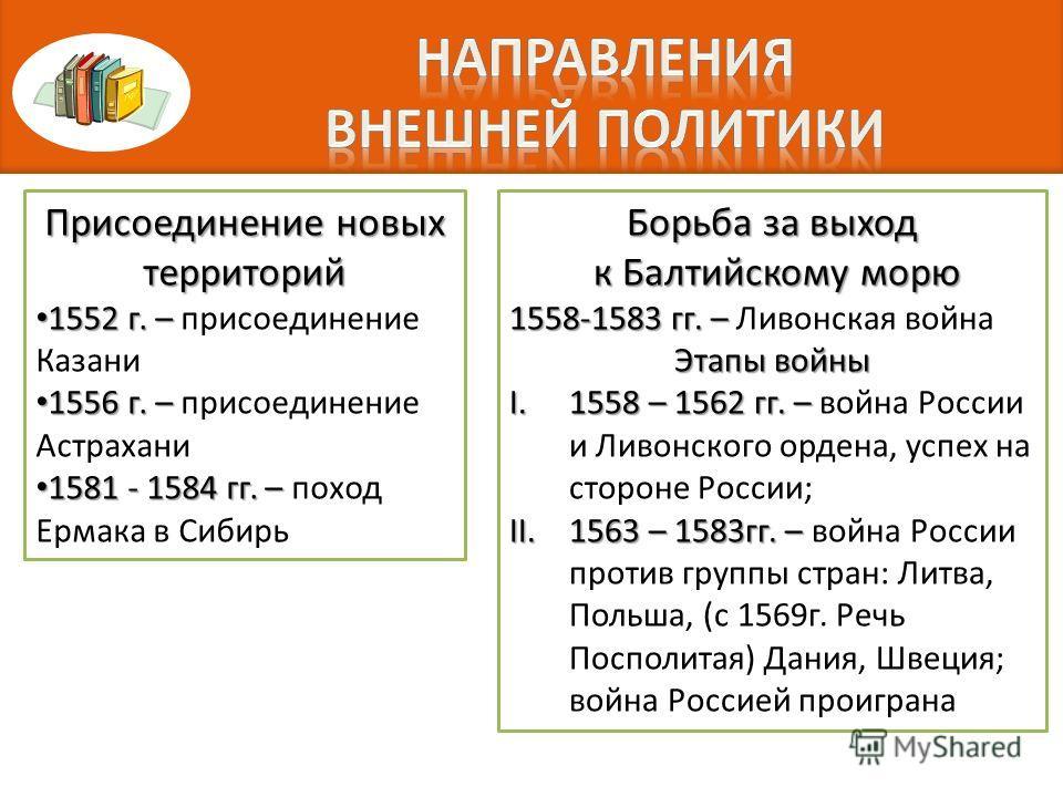 Присоединение новых территорий 1552 г. – 1552 г. – присоединение Казани 1556 г. – 1556 г. – присоединение Астрахани 1581 - 1584 гг. – 1581 - 1584 гг. – поход Ермака в Сибирь Борьба за выход к Балтийскому морю к Балтийскому морю 1558-1583 гг. – 1558-1