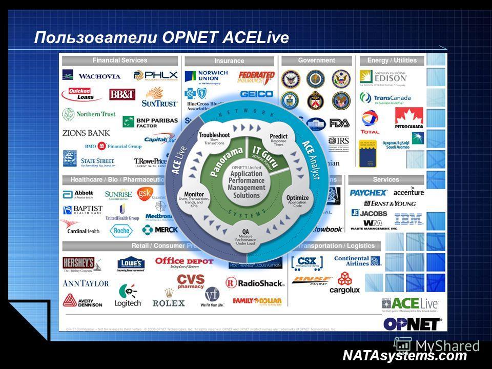 NATAsystems.com Пользователи OPNET ACELive
