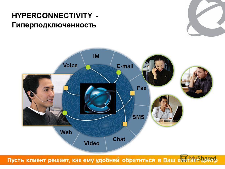Nortel Confidential Information HYPERCONNECTIVITY - Гиперподключенность Voice E-mail IM Fax Video Chat SMS Web Пусть клиент решает, как ему удобней обратиться в Ваш контакт центр