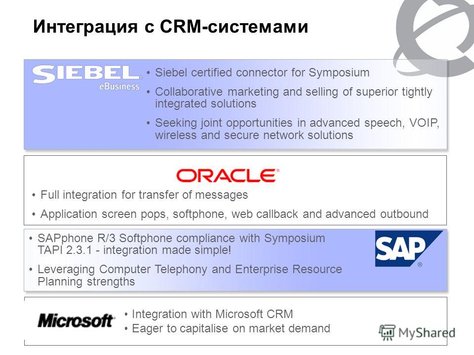 Nortel Confidential Information Интеграция с CRM-системами Siebel certified connector for Symposium Collaborative marketing and selling of superior tightly integrated solutions Seeking joint opportunities in advanced speech, VOIP, wireless and secure