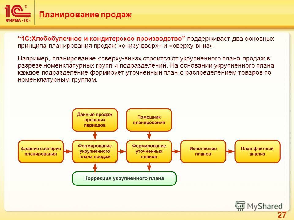 27 Планирование продаж 1С:Хлебобулочное и кондитерское производство поддерживает два основных принципа планирования продаж «снизу-вверх» и «сверху-вниз». Например, планирование «сверху-вниз» строится от укрупненного плана продаж в разрезе номенклатур