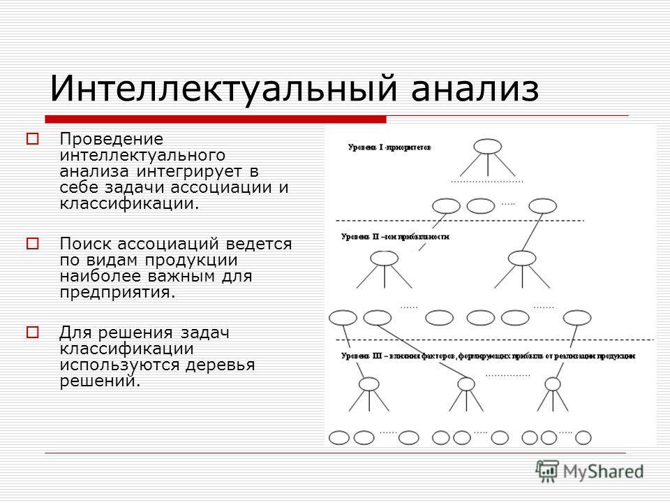 Интеллектуальный анализ Проведение интеллектуального анализа интегрирует в себе задачи ассоциации и классификации. Поиск ассоциаций ведется по видам продукции наиболее важным для предприятия. Для решения задач классификации используются деревья решен