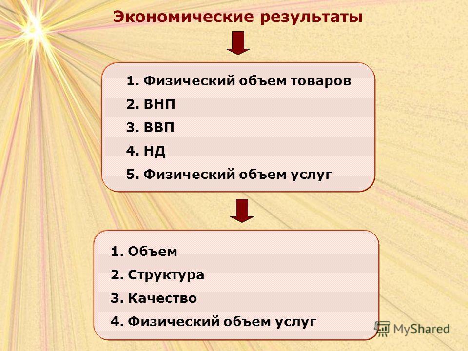 1.Физический объем товаров 2.ВНП 3.ВВП 4.НД 5.Физический объем услуг 1.Объем 2.Структура 3.Качество 4.Физический объем услуг