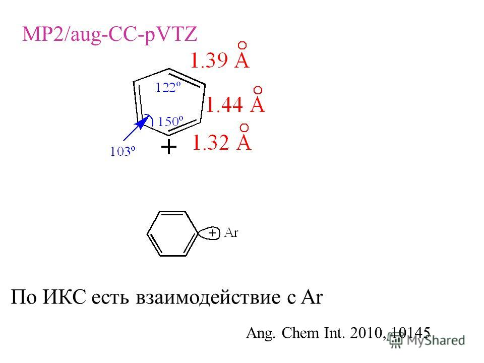MP2/aug-CC-pVTZ По ИКС есть взаимодействие с Ar Ang. Chem Int. 2010, 10145