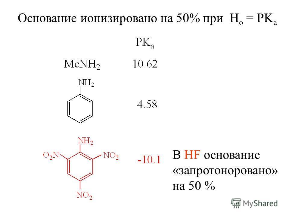 Основание ионизировано на 50% при H o = PK a В HF основание «запротоноровано» на 50 %