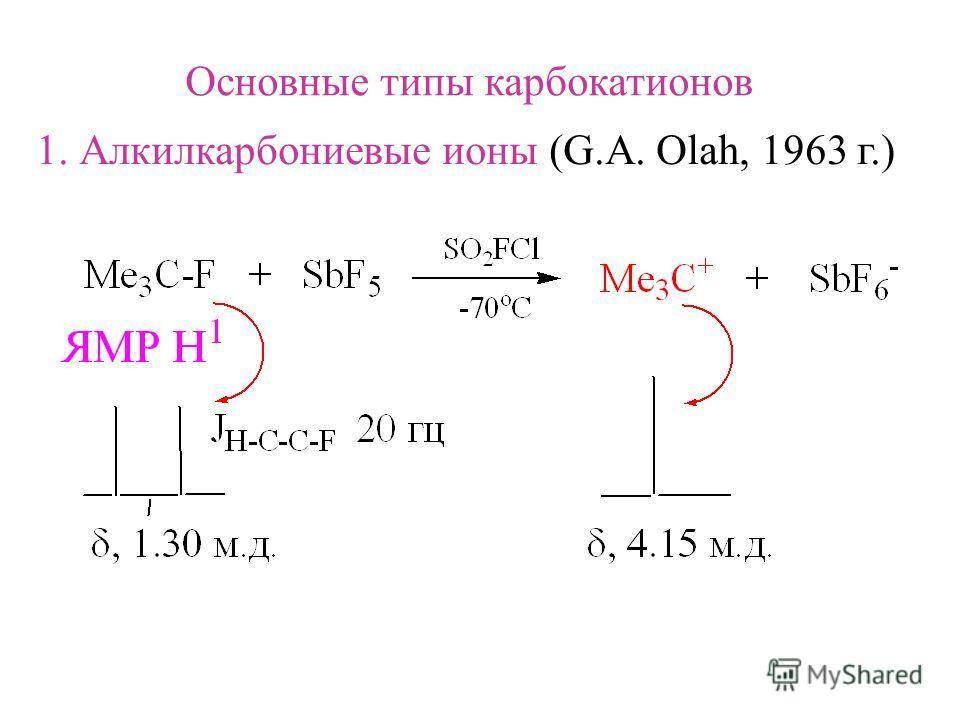 Основные типы карбокатионов 1. Алкилкарбониевые ионы (G.A. Olah, 1963 г.)