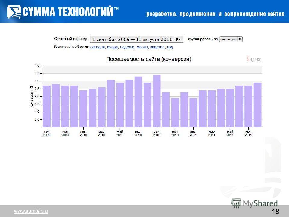 18 www.sumteh.ru