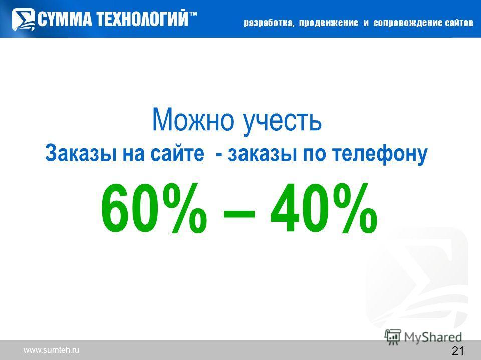 www.sumteh.ru 21 Можно учесть Заказы на сайте - заказы по телефону 60% – 40% www.sumteh.ru