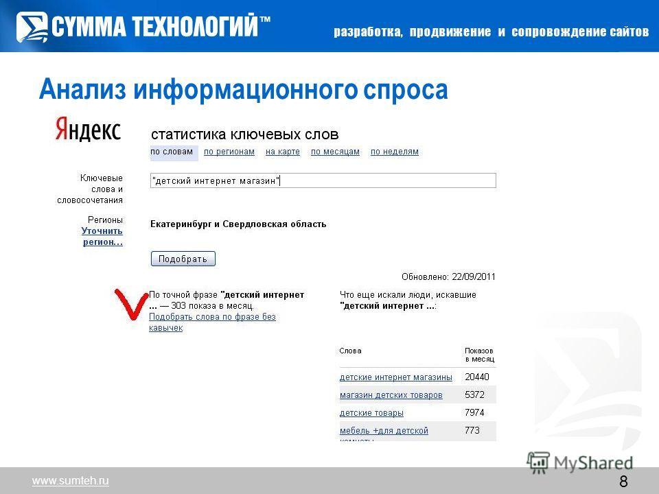 8 Анализ информационного спроса www.sumteh.ru