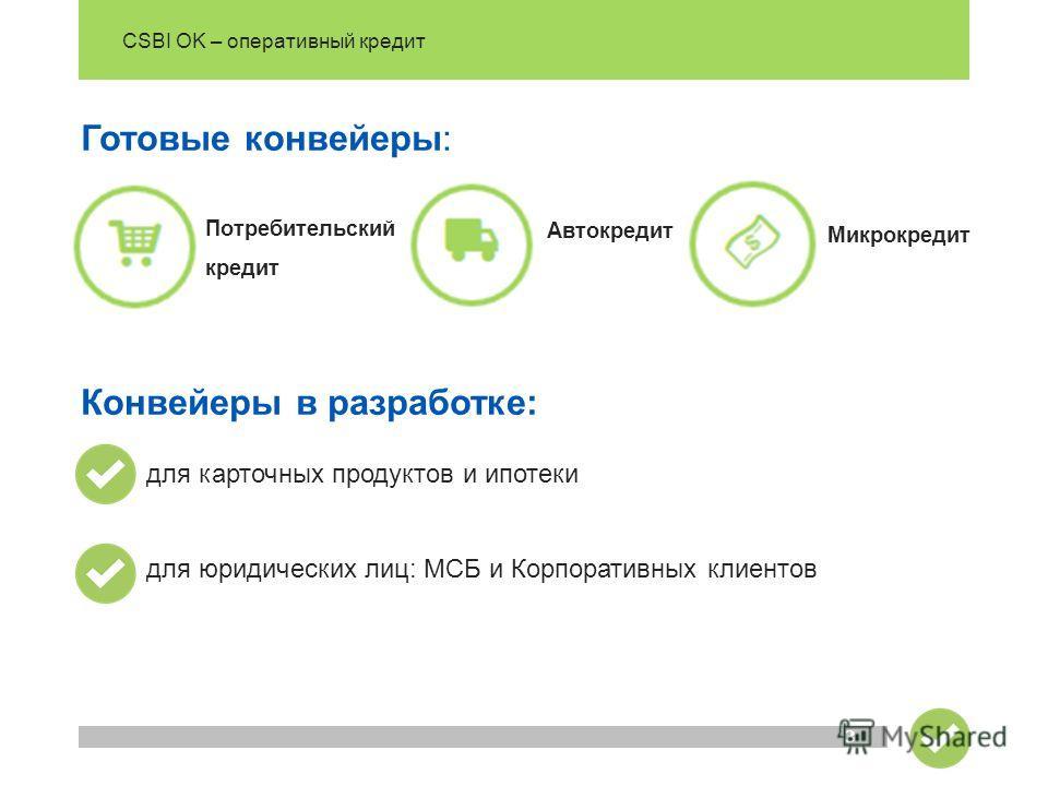 3 для карточных продуктов и ипотеки для юридических лиц: МСБ и Корпоративных клиентов Готовые конвейеры: Потребительский кредит Автокредит Микрокредит Конвейеры в разработке: