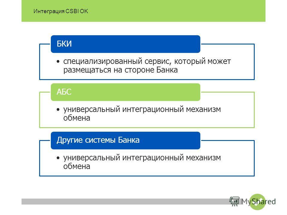 Интеграция CSBI OK 6 специализированный сервис, который может размещаться на стороне Банка БКИ универсальный интеграционный механизм обмена АБС универсальный интеграционный механизм обмена Другие системы Банка