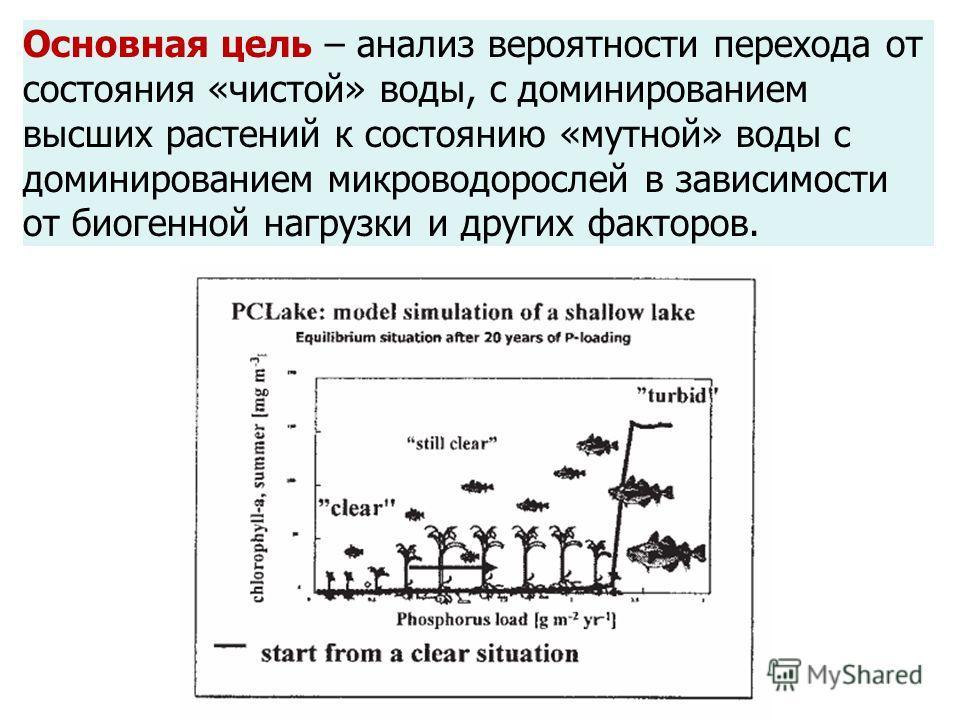 Основная цель – анализ вероятности перехода от состояния «чистой» воды, с доминированием высших растений к состоянию «мутной» воды с доминированием микроводорослей в зависимости от биогенной нагрузки и других факторов.
