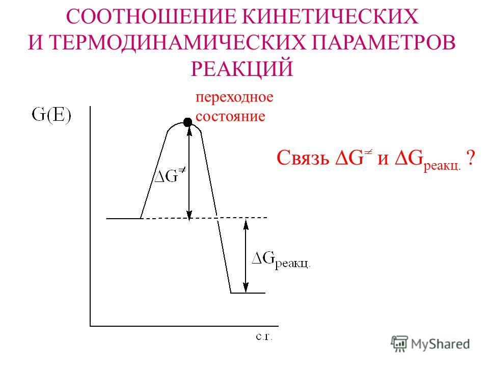 CООТНОШЕНИЕ КИНЕТИЧЕСКИХ И ТЕРМОДИНАМИЧЕСКИХ ПАРАМЕТРОВ РЕАКЦИЙ переходное состояние Связь G = и G реакц. ?