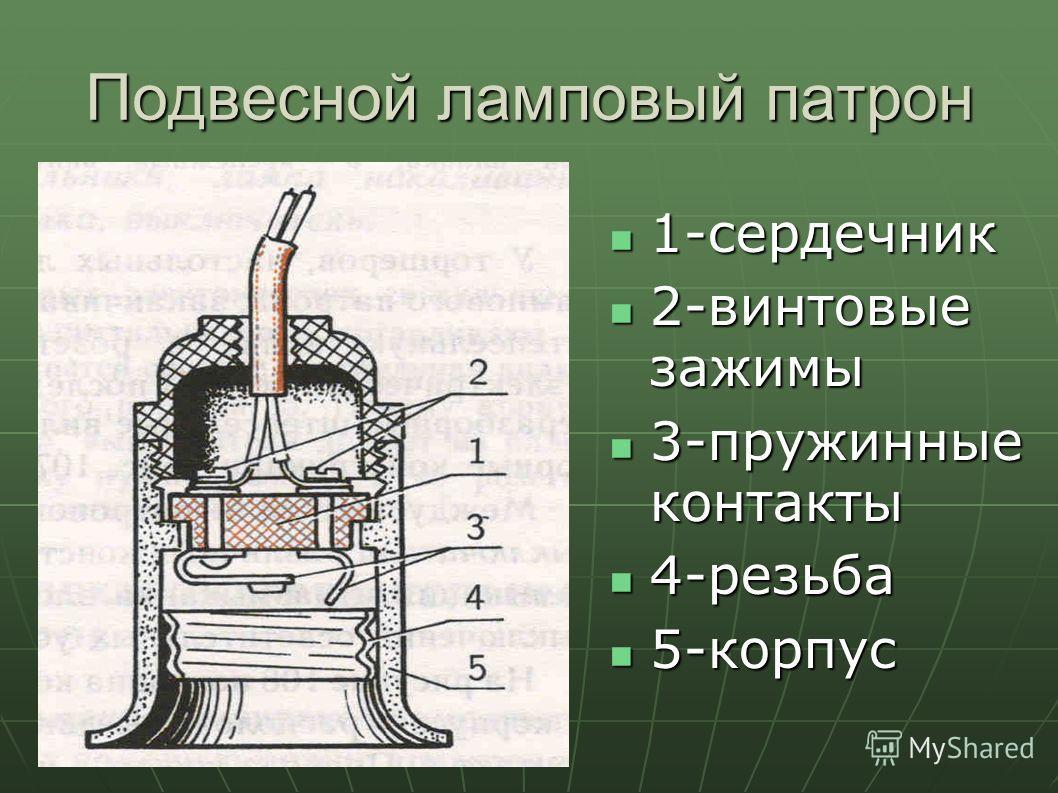 Подвесной ламповый патрон 1-сердечник 1-сердечник 2-винтовые зажимы 2-винтовые зажимы 3-пружинные контакты 3-пружинные контакты 4-резьба 4-резьба 5-корпус 5-корпус