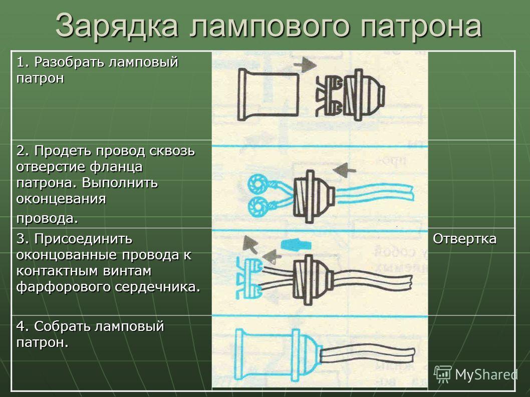Зарядка лампового патрона 1. Разобрать ламповый патрон 2. Продеть провод сквозь отверстие фланца патрона. Выполнить оконцевания провода. 3. Присоединить оконцованные провода к контактным винтам фарфорового сердечника. Отвертка 4. Собрать ламповый пат