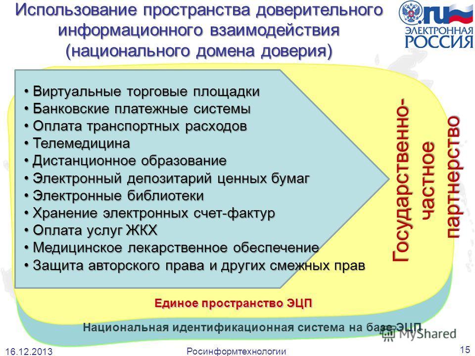 Единое пространство ЭЦП Национальная идентификационная система на базе ЭЦП Использование пространства доверительного информационного взаимодействия (национального домена доверия) Государственно- частное партнерство партнерство Виртуальные торговые пл