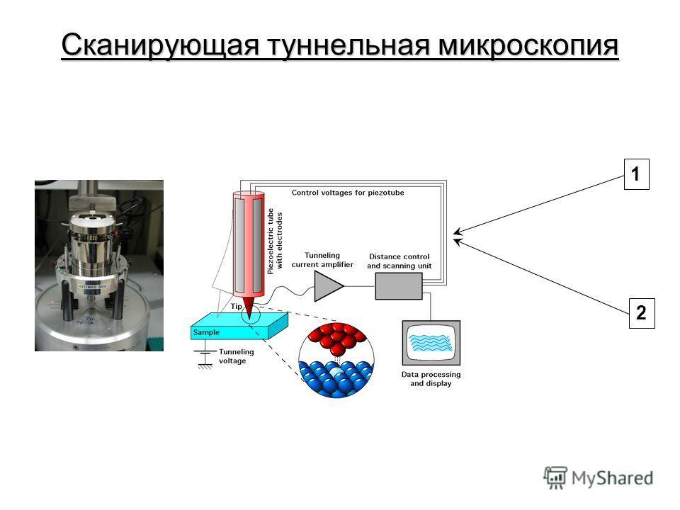 Сканирующая туннельная микроскопия 1 2