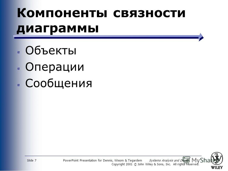 PowerPoint Presentation for Dennis, Wixom & Tegardem Systems Analysis and Design Copyright 2001 © John Wiley & Sons, Inc. All rights reserved. Slide 7 Компоненты связности диаграммы Объекты Операции Сообщения