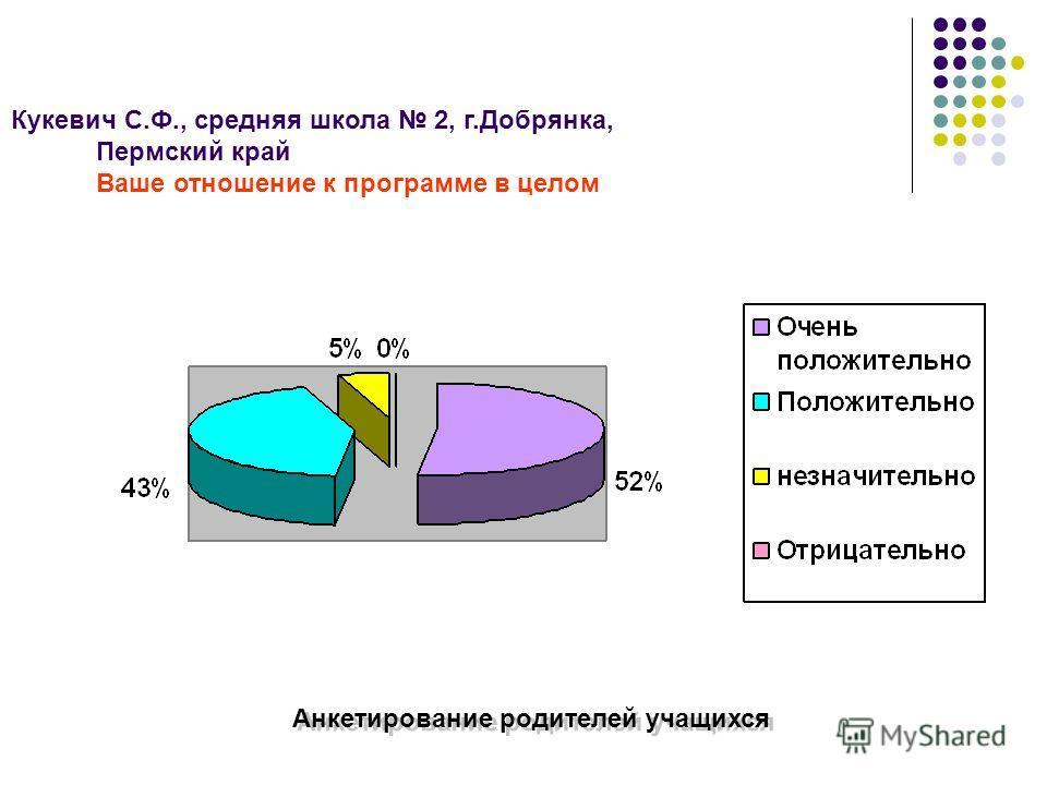 Кукевич С.Ф., средняя школа 2, г.Добрянка, Пермский край Ваше отношение к программе в целом Анкетирование родителей учащихся