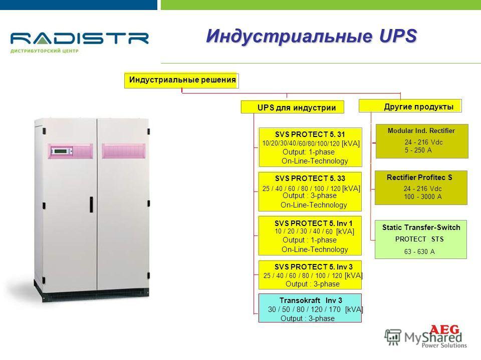 Индустриальные решения UPS для индустрии SVS PROTECT 5. 31 10/20/30/40 / 60/80/100/120 [kVA] Output: 1-phase On-Line-Technology SVS PROTECT 5. 33 Output : 3-phase On-Line-Technology 10 / 20 / 30 / 40 / 60 [kVA] Output : 1-phase On-Line-Technology Tra