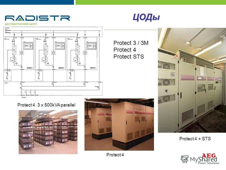 Protect 4 + STS Protect 4 3 x 500kVA parallel Protect 4 Protect 3 / 3M Protect 4 Protect STS ЦОДы