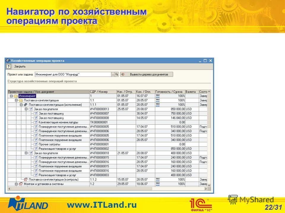 22/31 www.ITLand.ru Навигатор по хозяйственным операциям проекта
